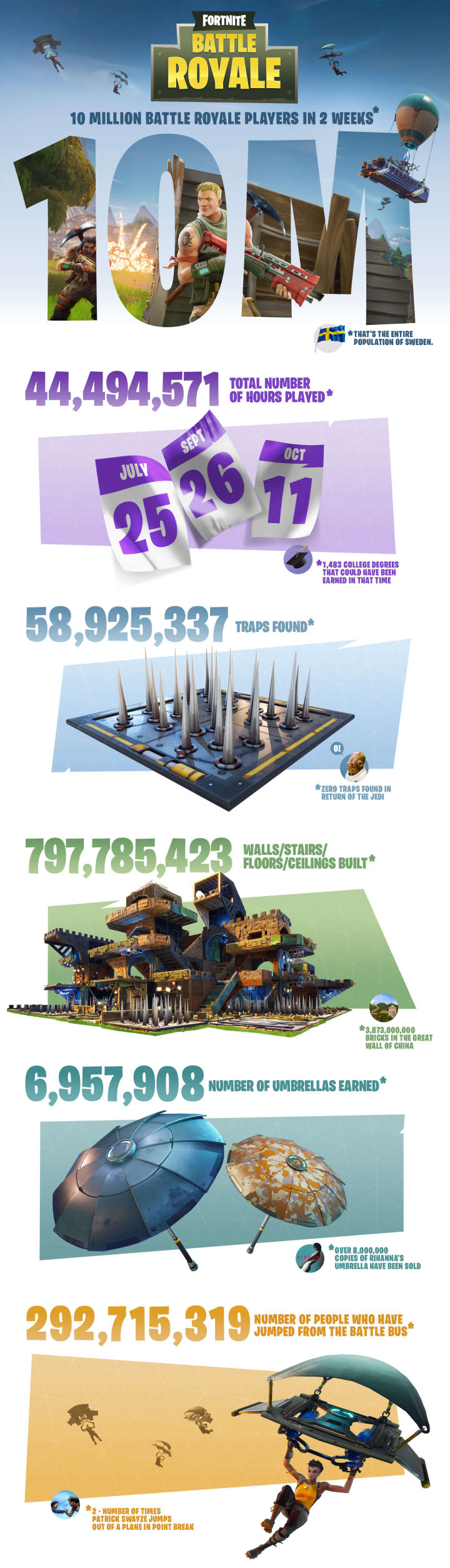 fortnite_battle_royale_numbers