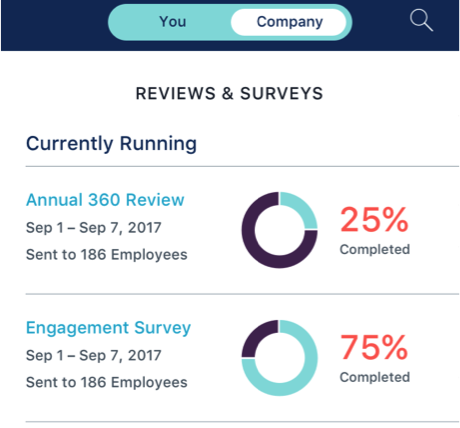 Zenefits rolls out a performance management tool