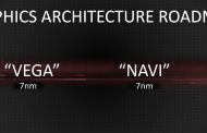 AMD Navi release date, news and rumors