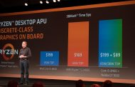 AMD in 2018: impressive leaps forward with many, many stumbles