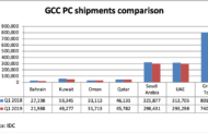 Smartphone cannibalization deals major blow to PC and tablet sales