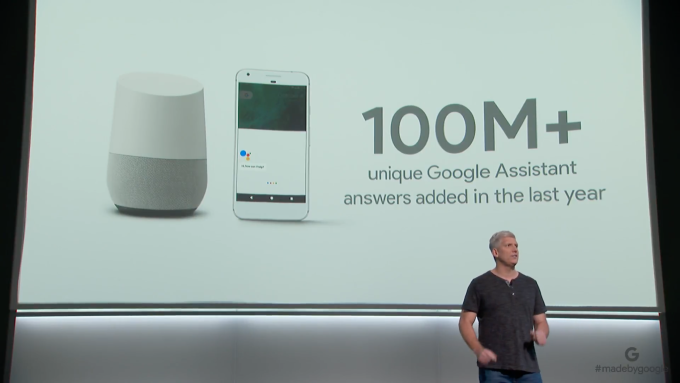 Google has sold 55M Chromecasts, and provided 100M+ answers via Assistant