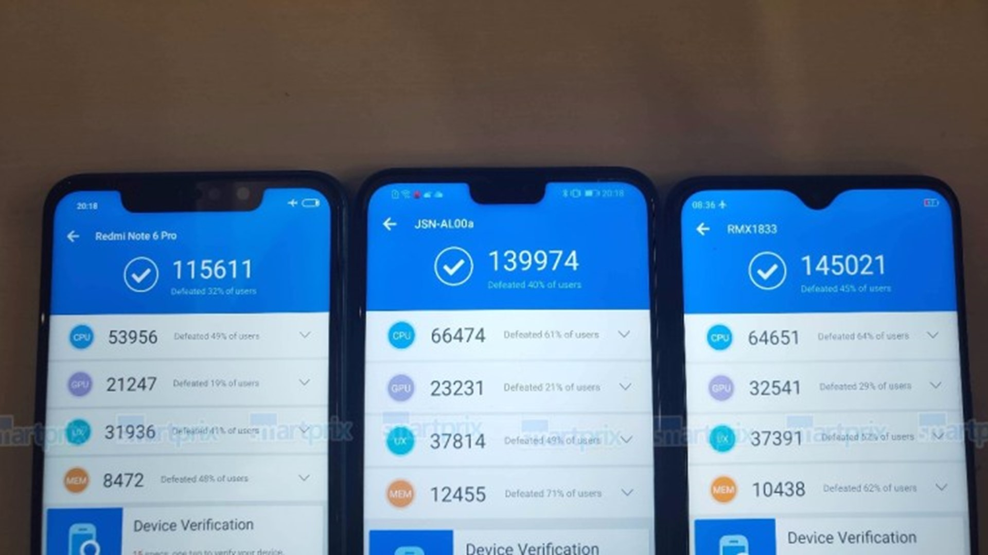 Realme U1 allegedly scores better than Redmi Note 6 Pro and Honor 8X on AnTuTu